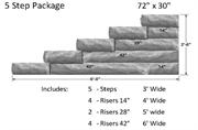 5-Step-Kit